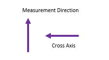 How critical is accelerometer cross axis?